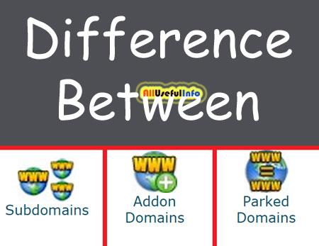 تفاوت بین park domain ، addon domain و subdomain چیست ؟